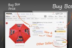 在亚马逊上进行基本销售以增加销量的14个技巧–亚马逊专家指南