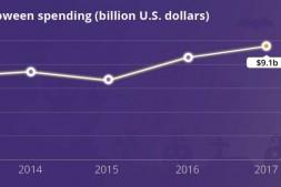 2019万圣节卖家指南:提高您的亚马逊销售收入