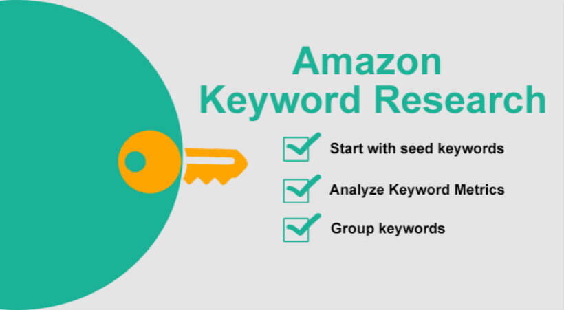 如何使用关键字优化亚马逊Listing?