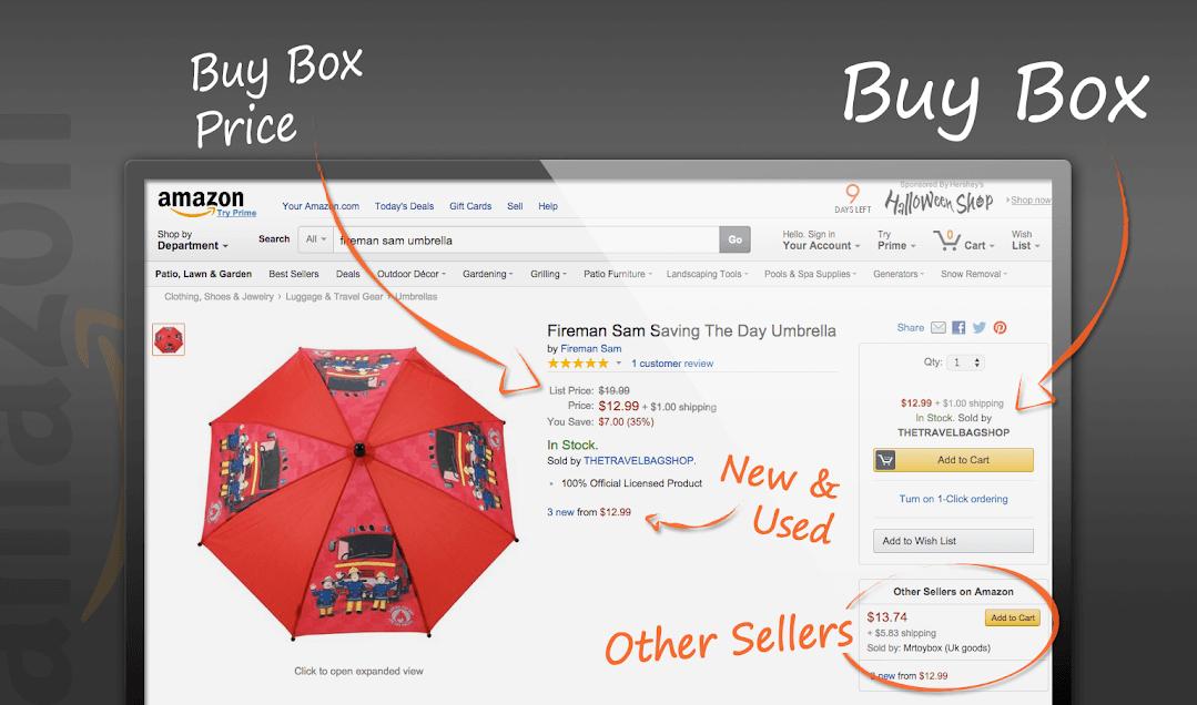 亚马逊Buy Box:赢得Buy Box的权威指南