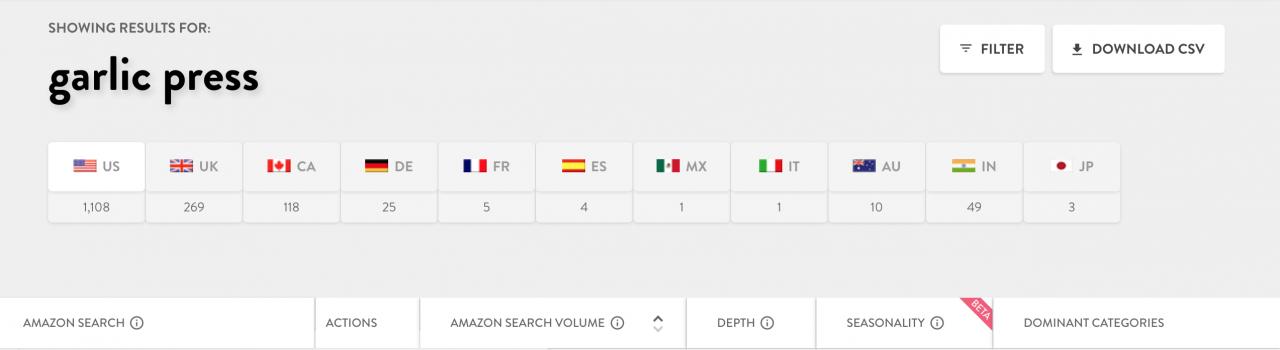 在Amazon上为Shopify业务启动