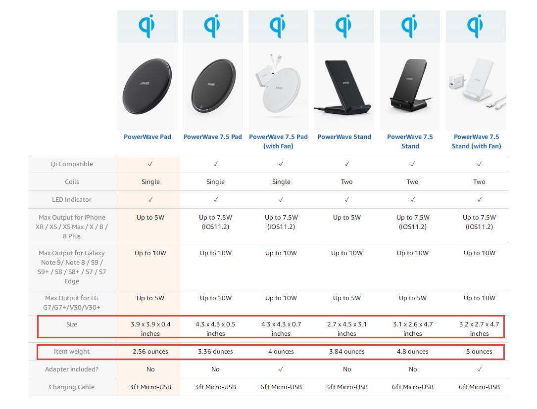 如何找到最畅销的亚马逊产品?2020亚马逊选品最有效的16个分析指标