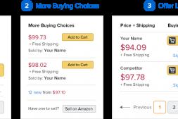 亚马逊卖家购物车资格说明
